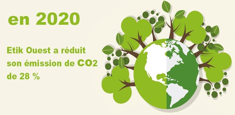 Etik Ouest bilan carbone 2020