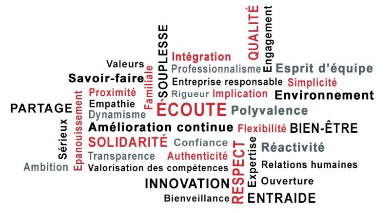 Les valeurs d'Etik Ouest
